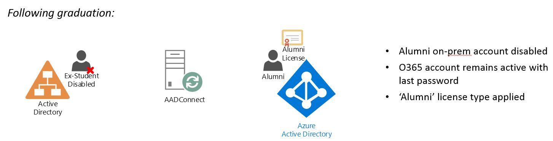 alumni_alumni-state