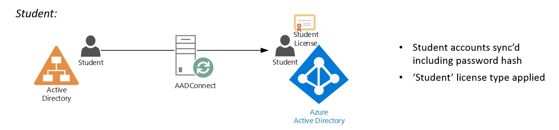 alumni_student-state